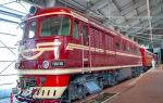 Железнодорожный музей — санкт-петербург