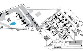 Киевский музей авиации — описание экспонатов музея, киев