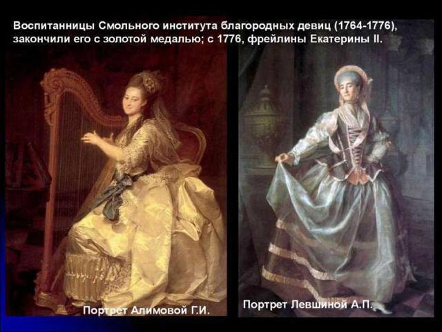 Левицкий Дмитрий Григорьевич, биография и картины