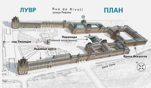 Лувр в Париже: описание, адрес, карта. Смотреть картины Лувра